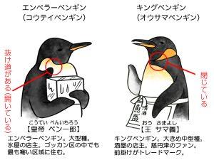 キング ペンギン 寿命