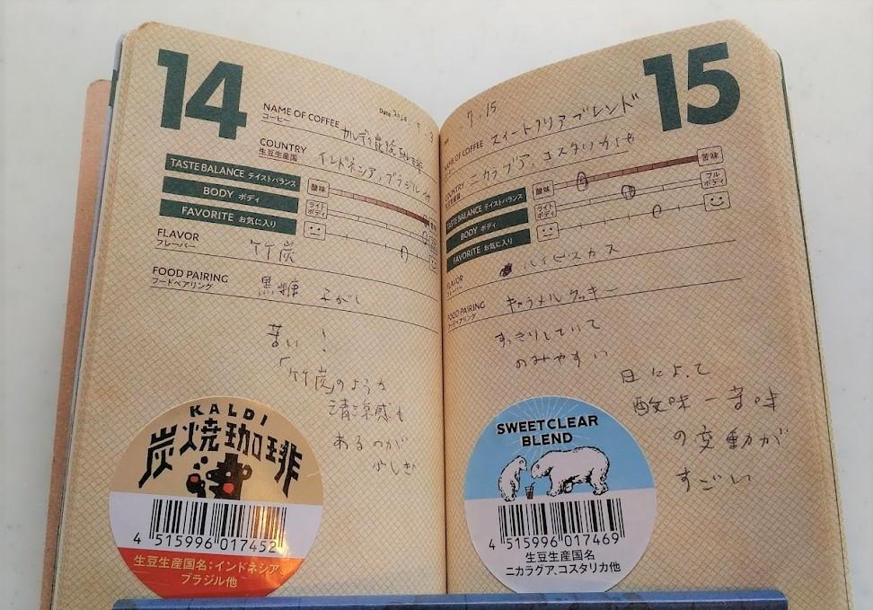 コーヒーパスポートに飲んだ銘柄の感想を書く